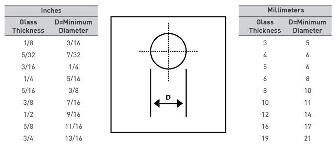 Holes Chart 1