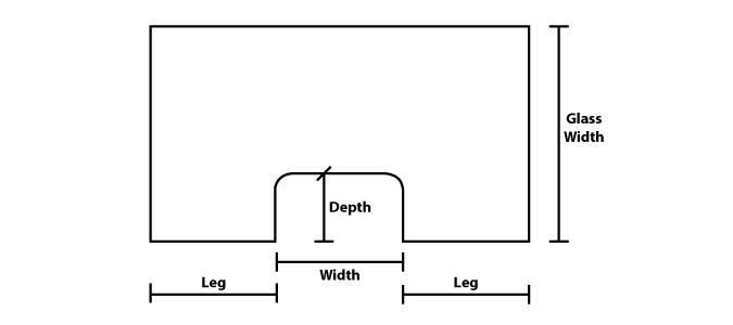 Notches Diagram