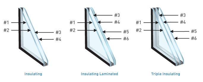 Surface Designation explained