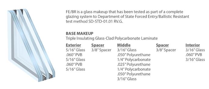 FE/BR glass makeup