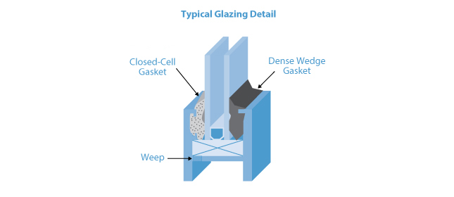 glazing details