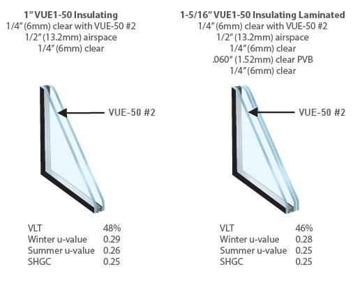 igvstli - Insulating Laminated by Viracon