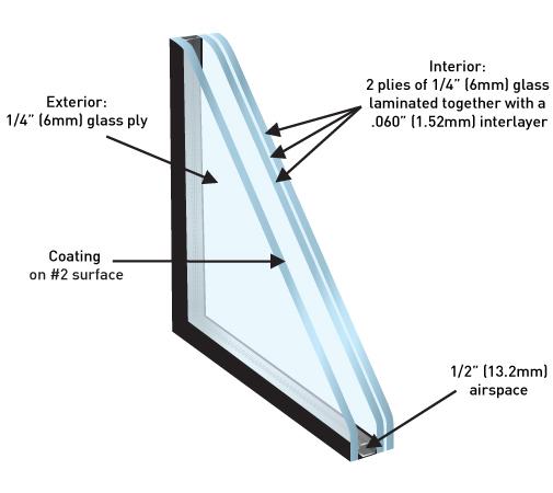 Insulating Laminated Glass