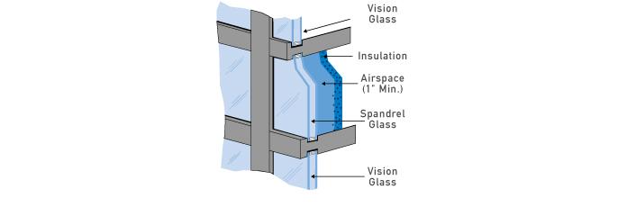 Spandrel Glass Application
