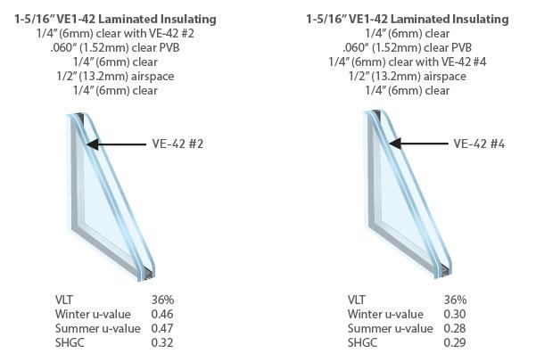 tlivstli - Laminated Insulating