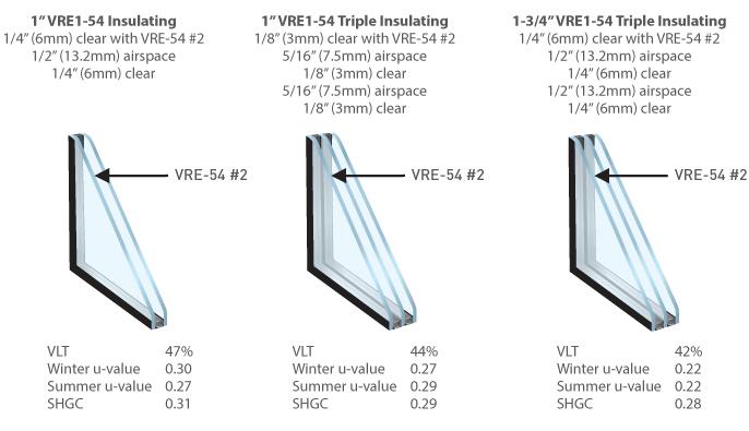 Triple Insulating Comparison