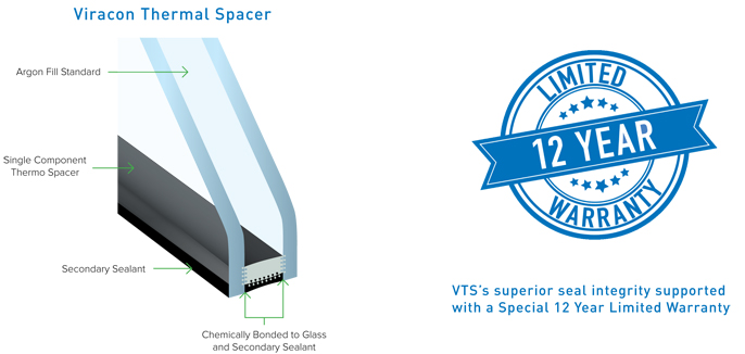Viracon Thermal Spacer