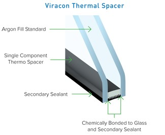 Viracon Thermal Spacer (VTS™)